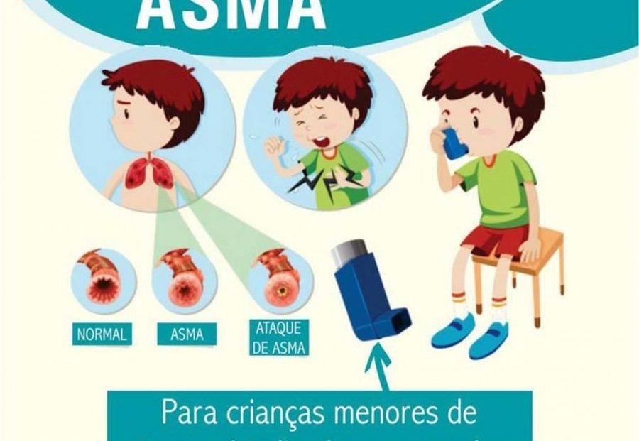 CONTROLE E TRATAMENTO DE ASMA