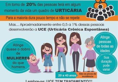 Urticária Crônica Espontânea