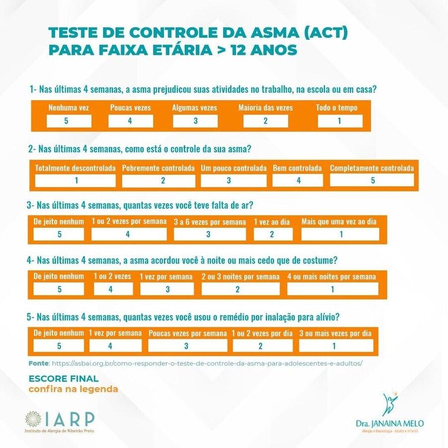 Teste de Controle de Asma para faixa etária - 12 anos