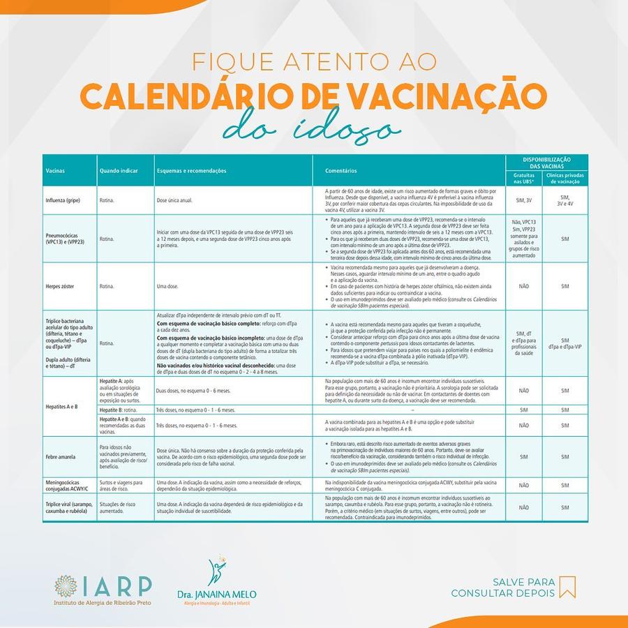 Calendário de Vacinação do Idoso